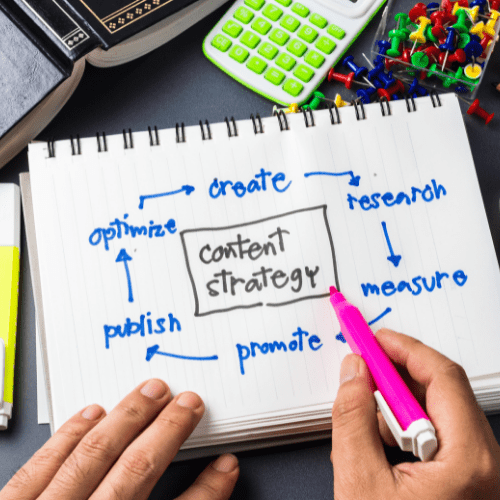 Social Media Content Strategy: What Successful Creators Focus On In 2021
